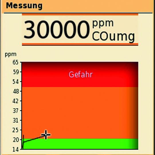 Analyzator-spalin-testo-330-funkce-6